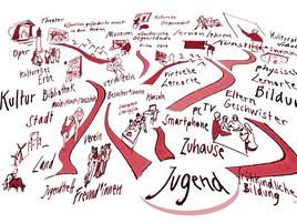 Analyse: Kulturelle Bildung: Wie Jugendliche die Kultur der Zukunft konsumieren