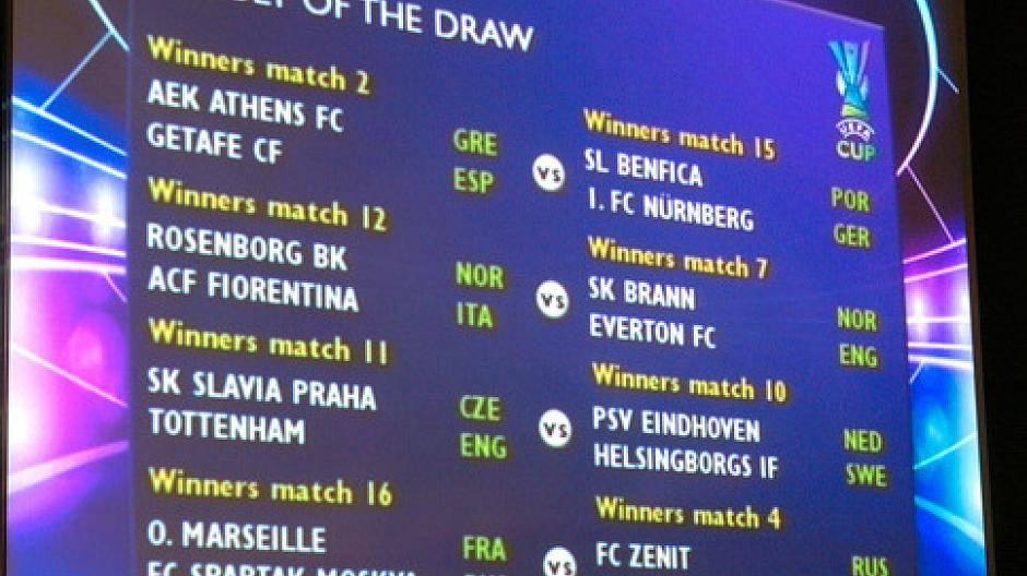 Uefa Heute