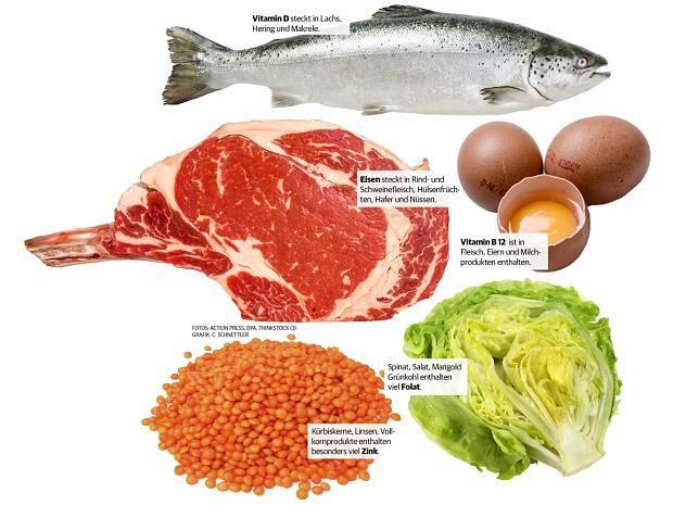 Vitamine müdigkeit welche bei Der Müdigkeit