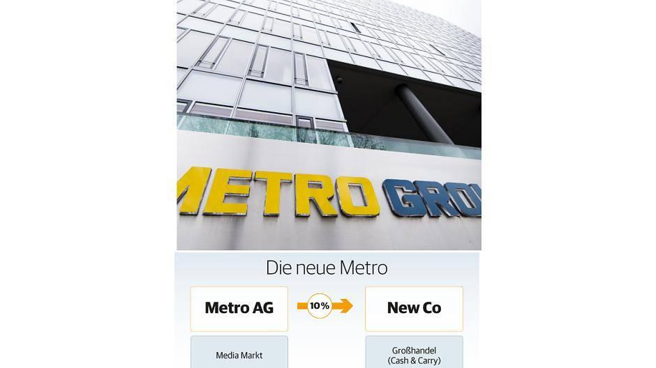 Metro Aufsichtsrat