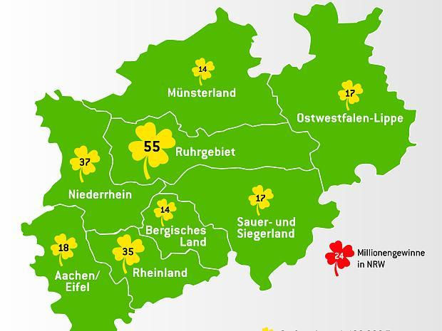 Wohin ging der eurojackpot