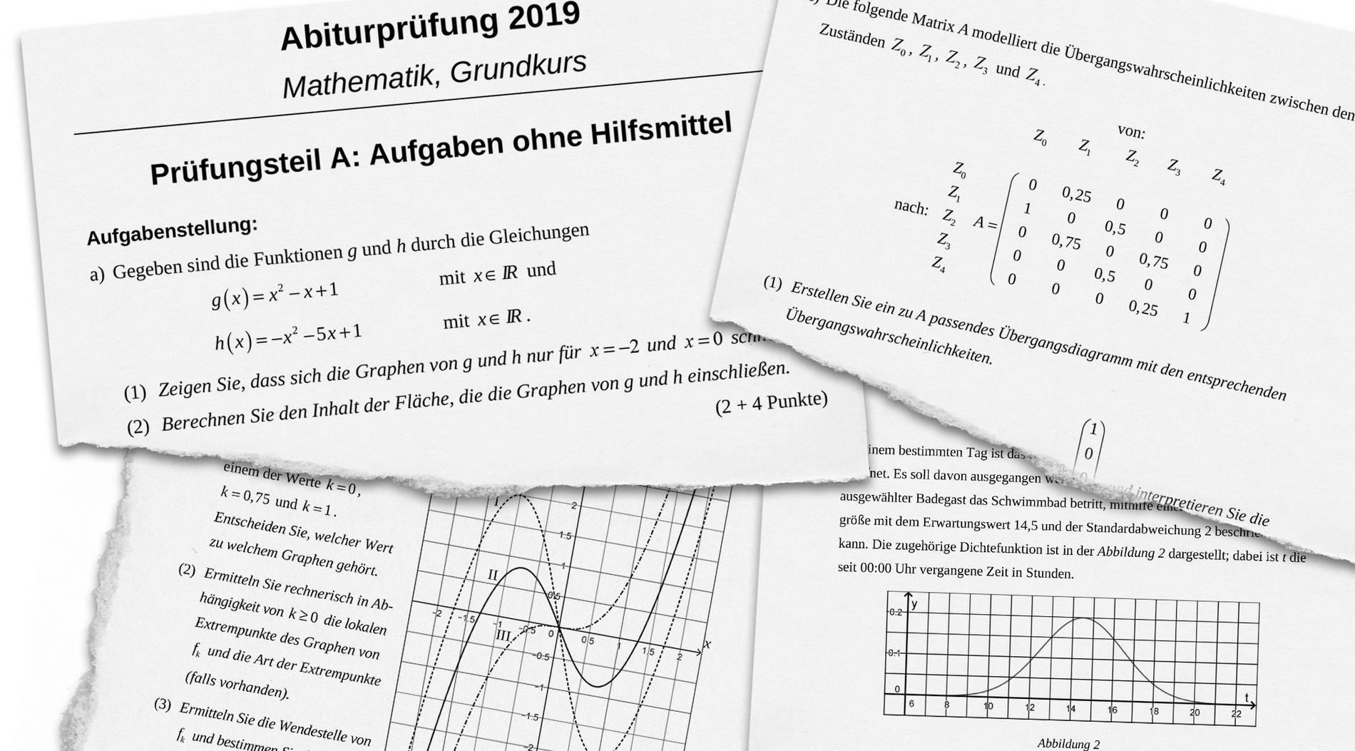 Abitur Mathe Bw