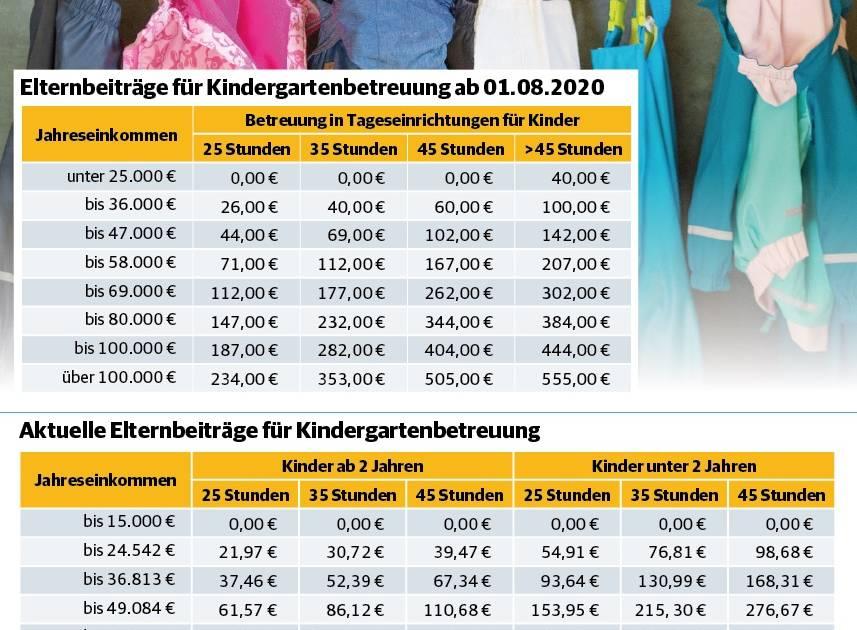 Kommunen wie Weeze begrüßen neue Kindergarten-Beiträge