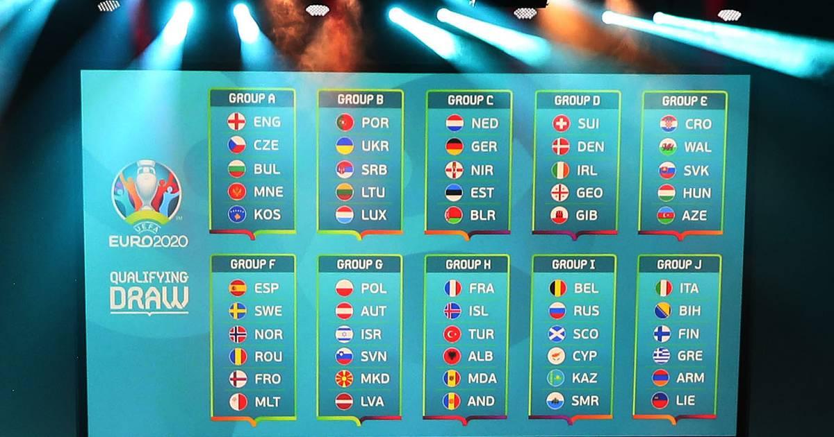 EM 2020: Eine Auslosung, die keine mehr ist