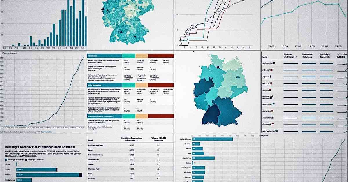 Aktuelle Corona-Fallzahlen: Zahl der Corona-Toten in Deutschland steigt auf 9.453