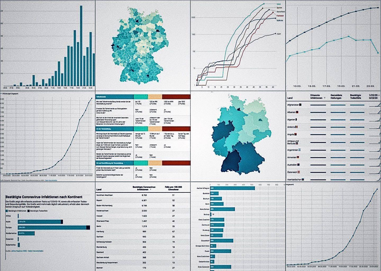 Aktuelle Corona Zahlen Deutschland Fallzahlen Von Heute 26 02 2021